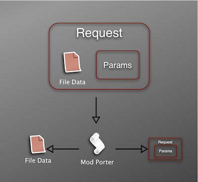 Handling large files in Plone with ore bigfile   Jazkarta Blog