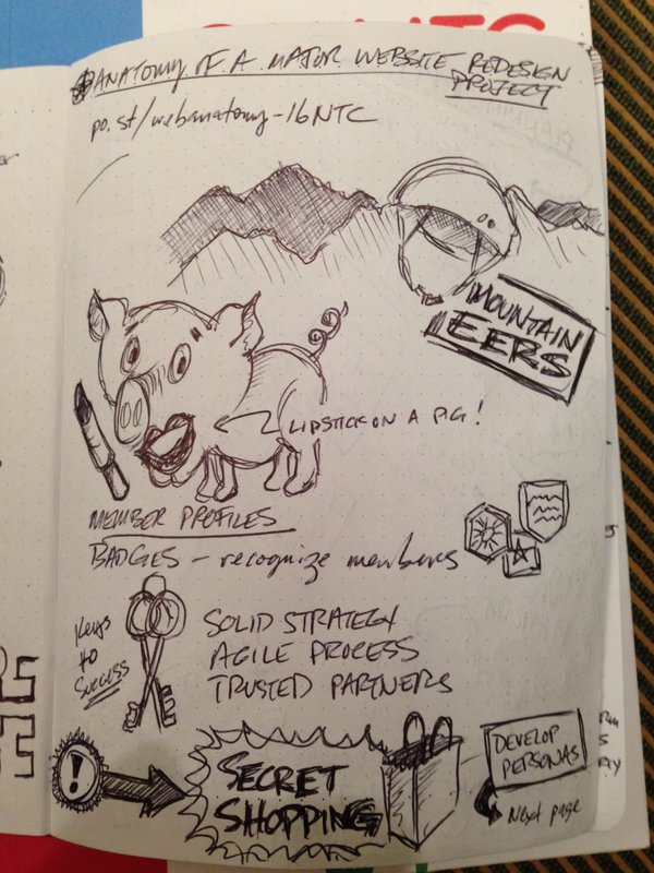@fulltrucker's WebAnatomy Session Notes 1
