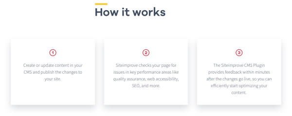 Graphic explaining how Siteimprove works